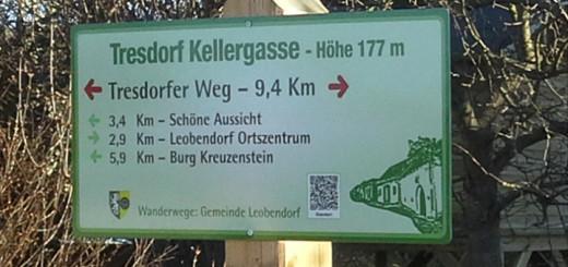 Wanderwege Tresdorf
